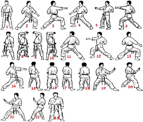 shotokan karate kata heian shodan